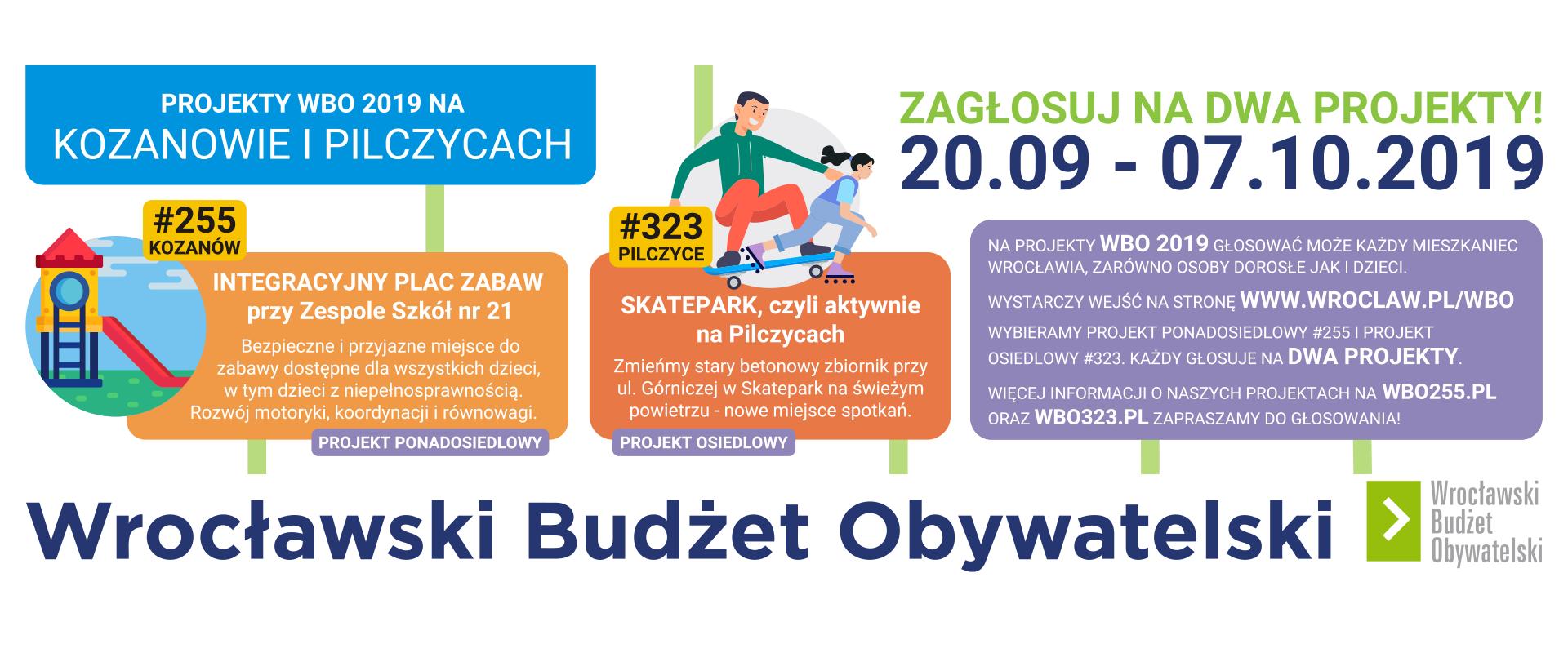 Projekty WBO'19 na Pilczycach, Kozanowie i Popowicach
